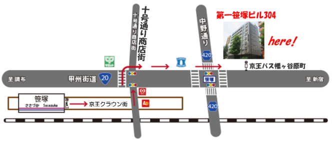 第一笹塚ビルへのアクセスマップ